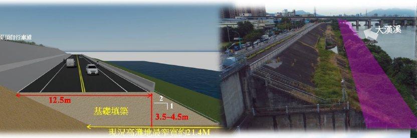 新鶯堤外便道施工後,將進行左側3.5公里養灘及右側疏濬工程。圖/新北市水利局提供