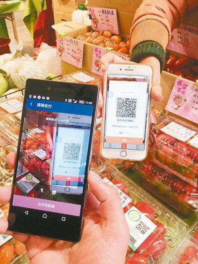 消費者在商圈使用行動支付,每月最高可獲得回饋一千元。圖/台灣Pay提供