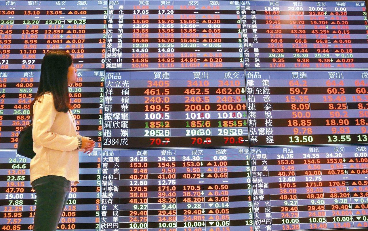 台股加權指數昨天收盤上漲八十七點,創下二十九年新高,來到一一二七一點二五點。 圖...