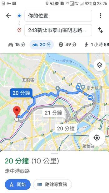 有網友找到有興趣的職缺,但一查公司的地點,通勤時間要騎車20分鐘後就非常猶豫。圖...