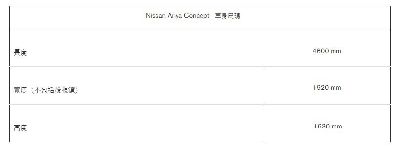 Nissan Ariya Concept車身尺碼。 圖/Nissan提供