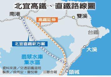 北宜高鐵,直鐵路線圖 製表/侯利安、曹悅華