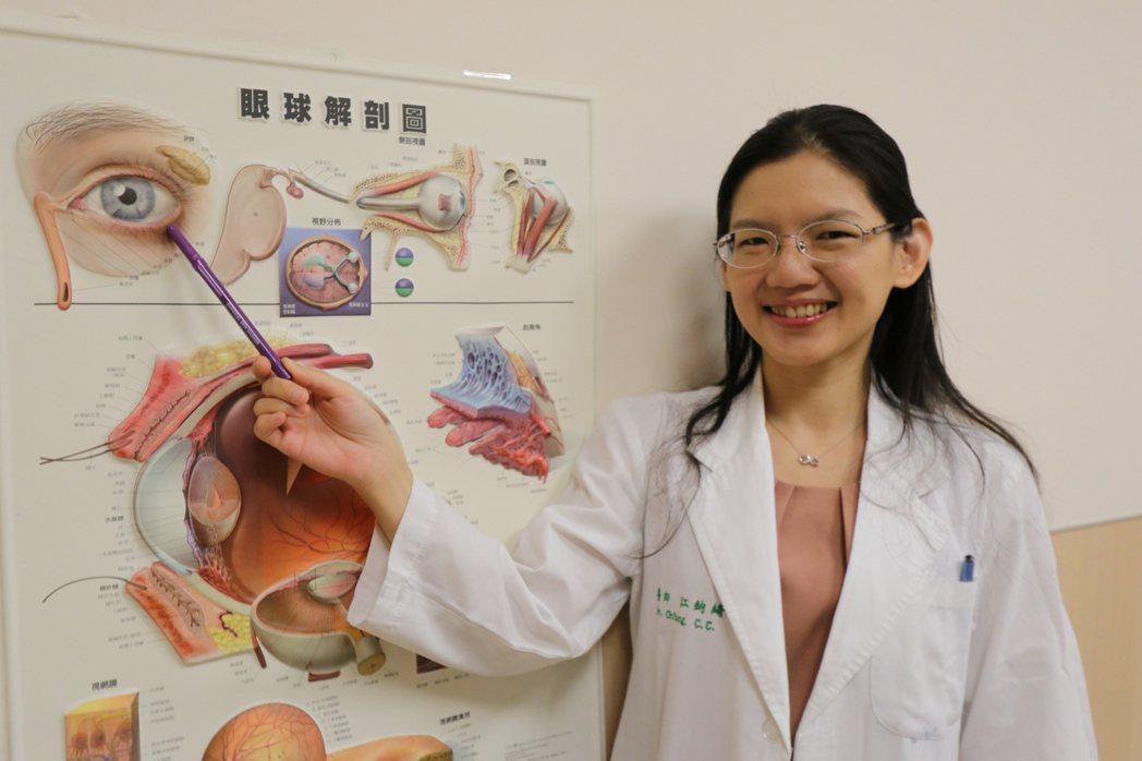 亞洲大學附屬醫院眼角膜暨眼整形科主任江鈞綺指出,結膜拉皮手術是將鬆弛結膜復位,並...