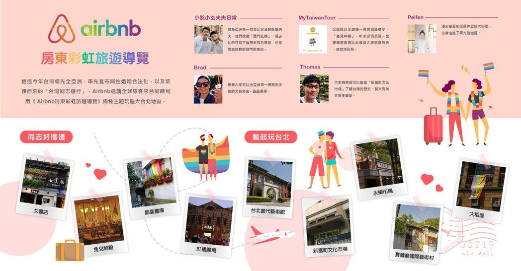 《Airbnb 房東彩虹旅遊導覽》邀請全球旅客來台「藝」起感受台灣「好厝邊」人情...