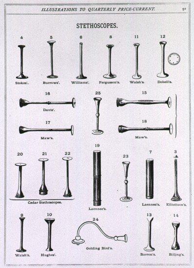 美國國家醫學圖書館提供的1869年聽診器型錄。 (美聯社)