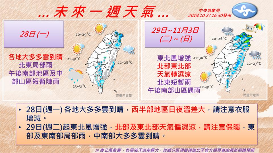 中央氣象局說明未來一周天氣。圖/取自氣象局「報天氣」臉書粉絲團