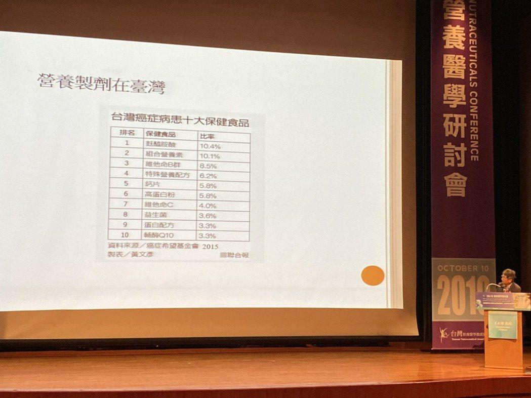 癌症希望基金會董事長王正旭表示,抗癌治療從手術到其他療程都需要體力,好的營養補充...