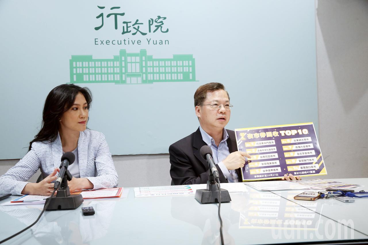 行政院政務委員龔明鑫(右)和發言人Kolas Yotaka(左)今天針對夜市券發...