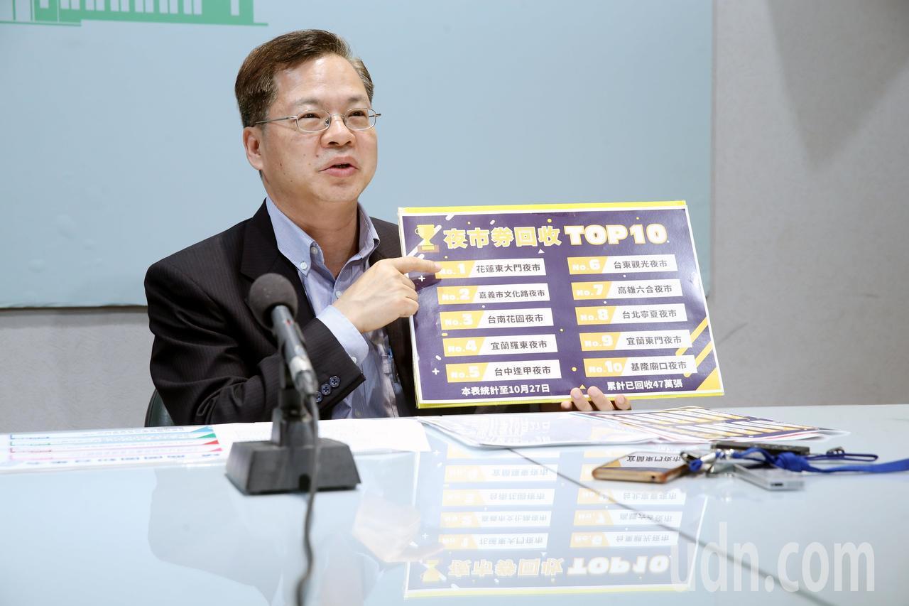 行政院政務委員龔明鑫(圖)和發言人Kolas Yotaka今天針對夜市券發放成果...