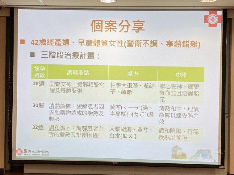 瞿瑞瑩表示,28周起為楊太太擬定包含固腎、清熱、瀉下三階段中藥治療計畫,每兩周更...
