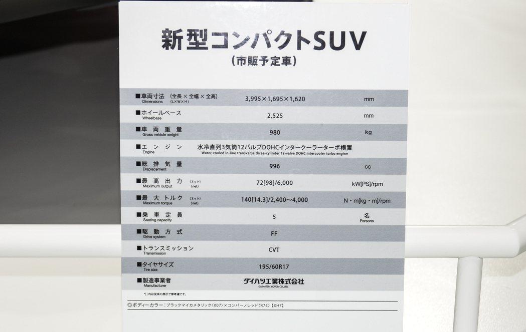 Daihatsu全新小休旅相關規格資訊。 記者趙駿宏/攝影