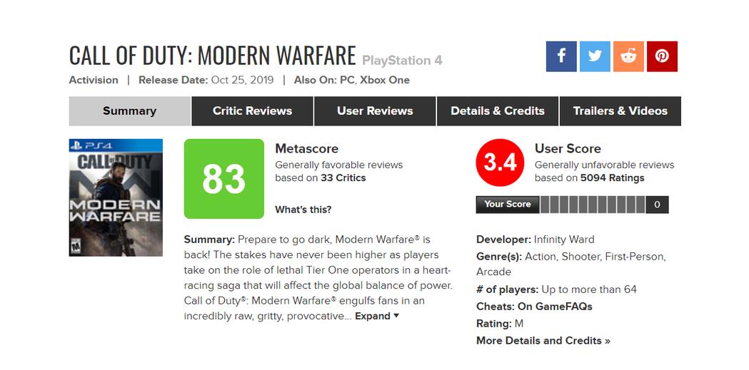 《決勝時刻:現代戰爭》PS4 Metacritic 評分
