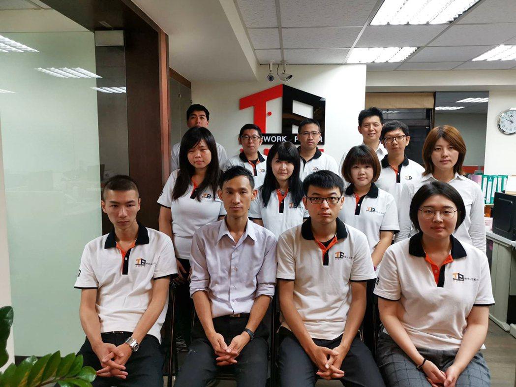 聯勝開發擁有堅實團隊,提供全方位服務。業者/提供