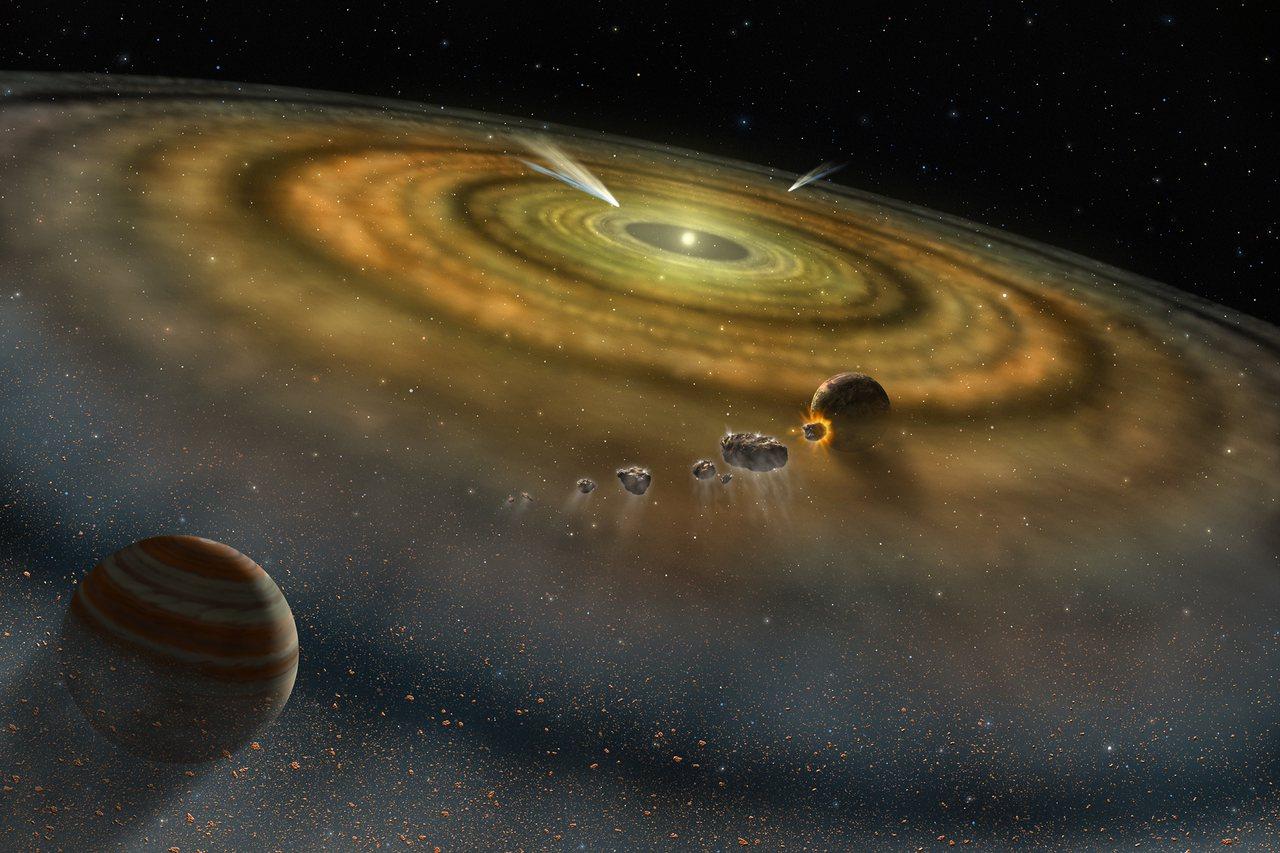 太陽系形成的初始條件,決定了整個太陽系的角動量總和。所有天體藉由互相撞擊,交換彼...