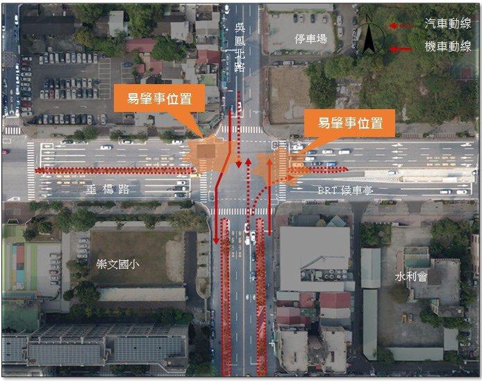 吳鳳南路兩側都有分隔島,快車道要右轉的汽車在綠燈時,容易和慢車道直行的機車產生碰...