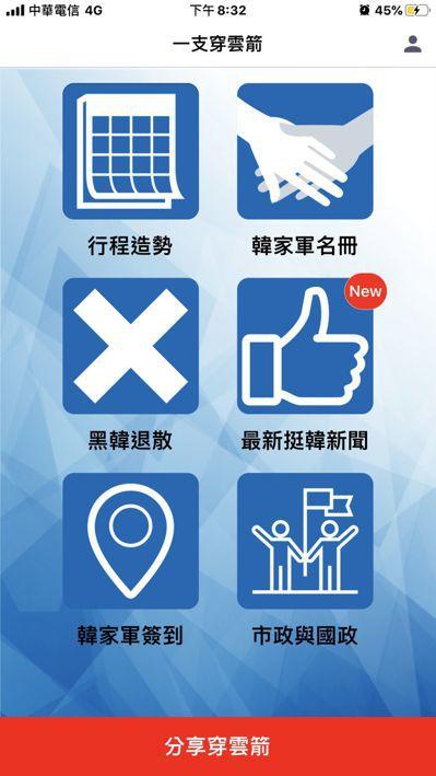 韓國瑜義勇軍開發新的運用程式(App)「一支穿雲箭」其中有6大項目,韓總訊息全掌...