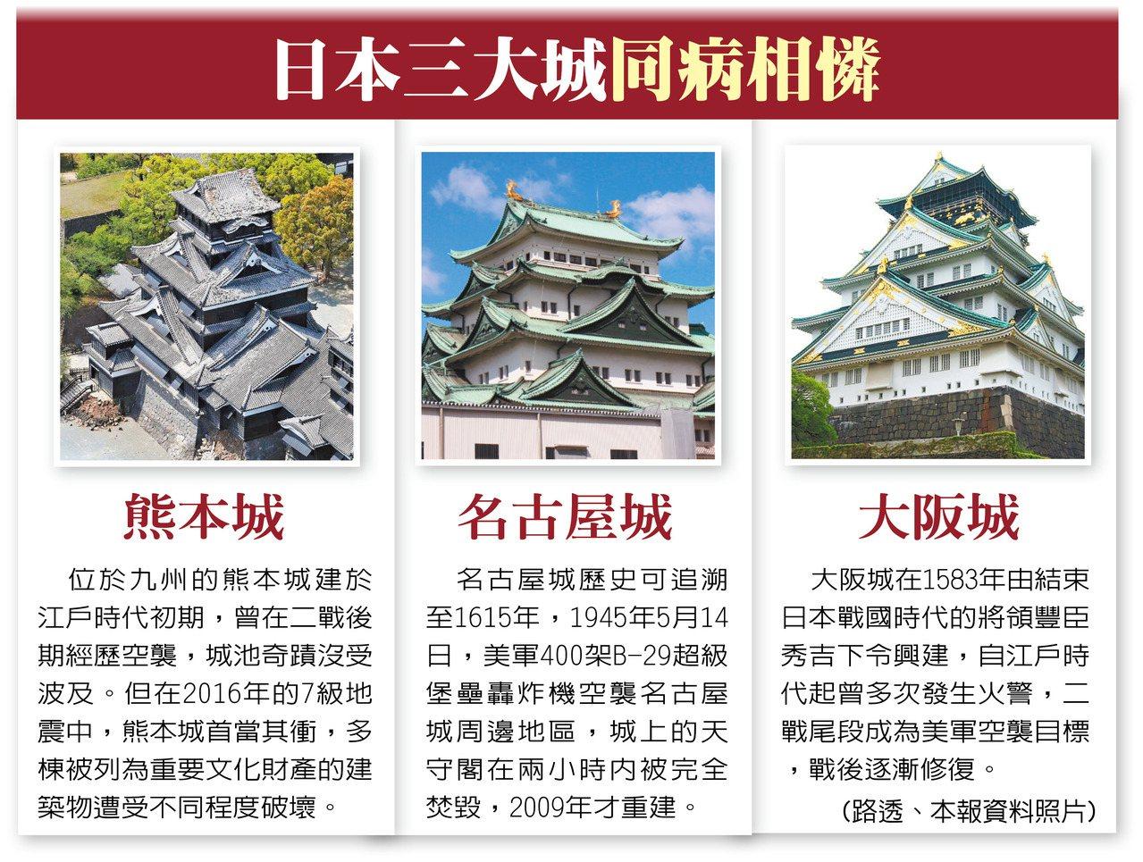 圖/世界日報