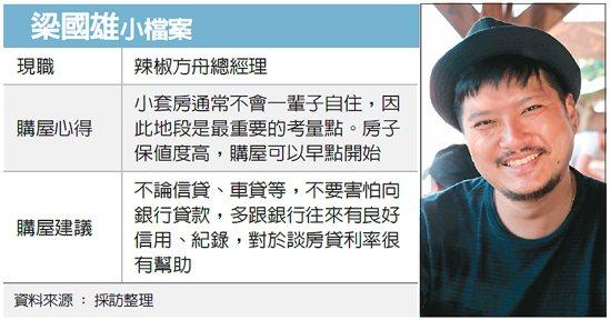 梁國雄小檔案 圖/經濟日報提供