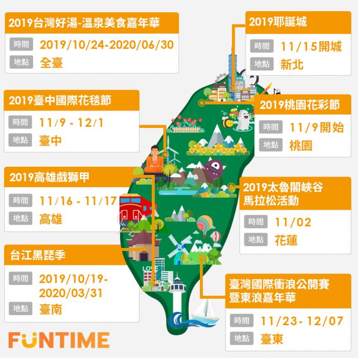 全台十一月旅遊活動月曆。 圖/FunTime