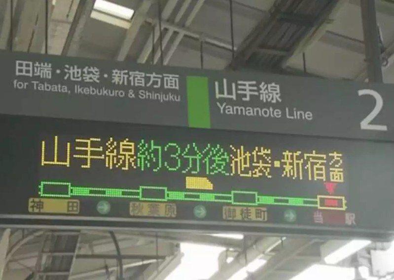 山手線新的發車時間顯示方式,顯示列車到站還需多久。圖/取自網路