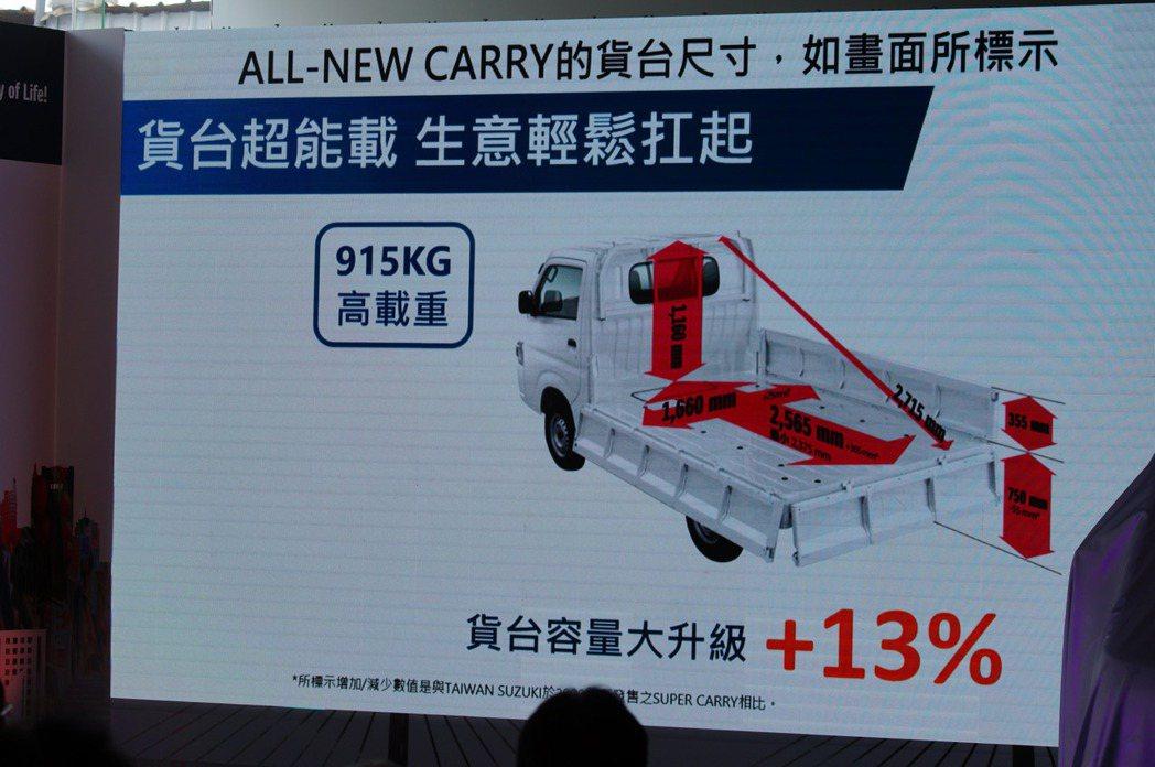 All-New Carry 貨台尺寸與載重能力都大幅提升。 記者趙駿宏/攝影