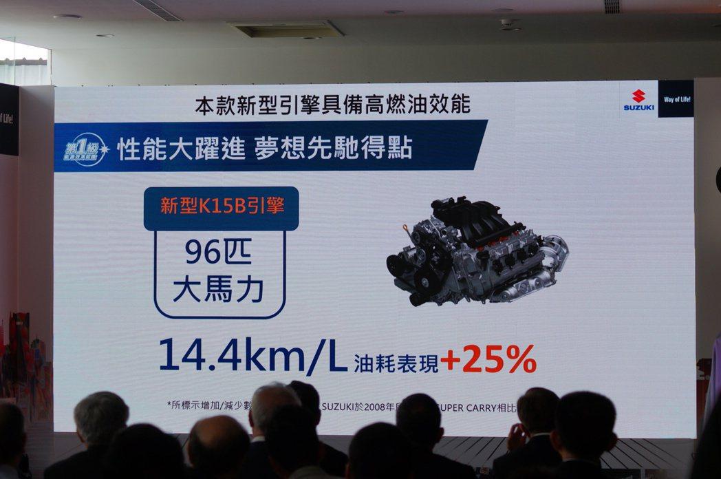 代號K15B-C的1.5升引擎兼具性能與油耗。 記者趙駿宏/攝影