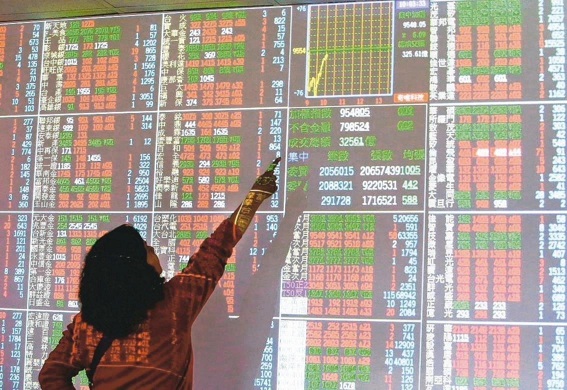 台股示意圖。圖/聯合報系資料照片