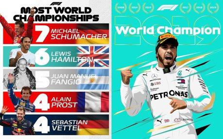 F1/銀箭軍團雙喜臨門 Bottas捍衛分站 Hamilton喜迎第六座世界冠軍!