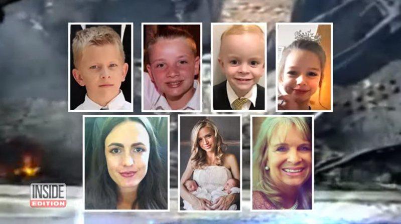 美國摩門教「萊巴倫」家族成員4日疑似被毒梟槍手伏擊屠殺,造成3名婦女和6個兒童死亡,另有8名孩童倖存。美國總統川普誓言報復,指墨西哥現在是時候向毒梟開戰,讓他們從地球上消失,就等墨國總統羅培茲的電話。翻攝:Inside Edition