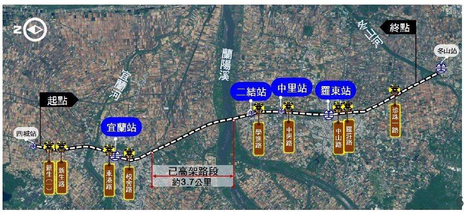 宜蘭鐵路高架化路線圖。圖/宜蘭縣政府提供