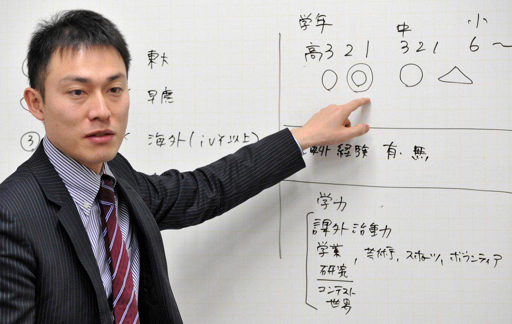日本人的英文口語能力落後於亞洲鄰國。(法新社)