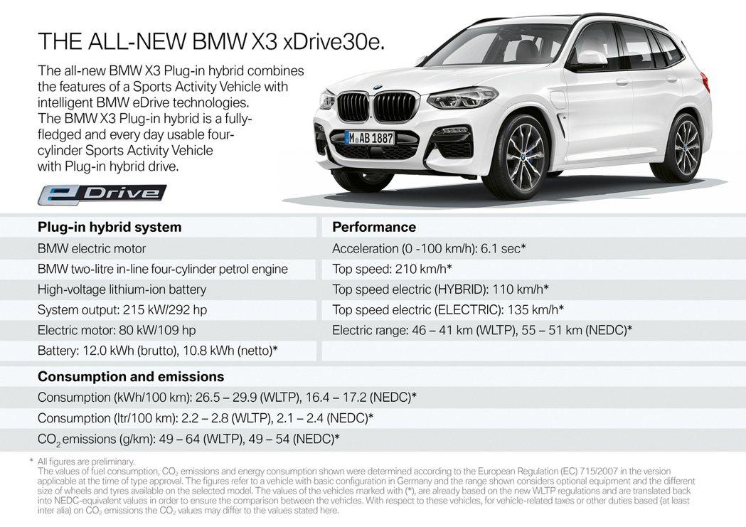 全新BMW X3 xDrive30e規格。 摘自BMW