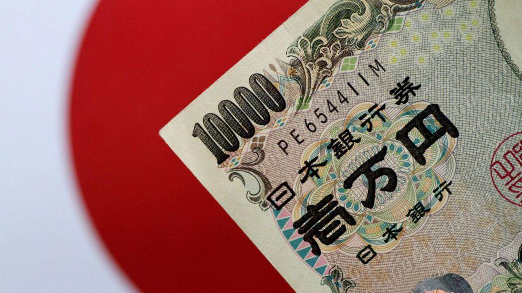 受到新台幣大漲,日圓回貶的影響,日圓現金換匯價格重現0.27字頭,今(13)日上...