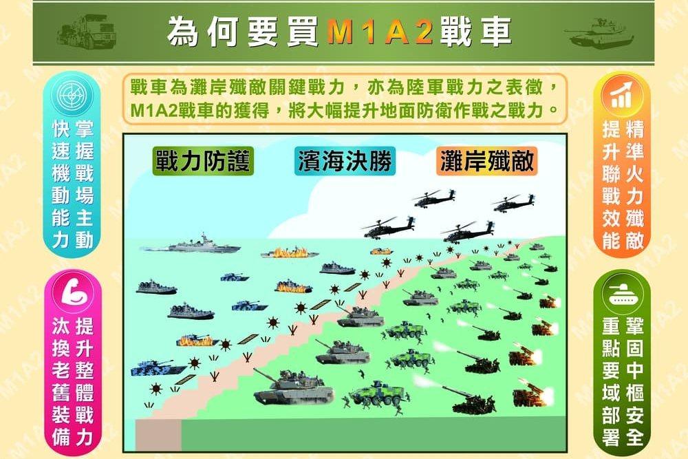 M1A2網路功能使其不是單打獨鬥,而是像連線射擊遊戲一樣可與友軍互相掩護,發揚最大火力。 圖/取自中華民國陸軍官網
