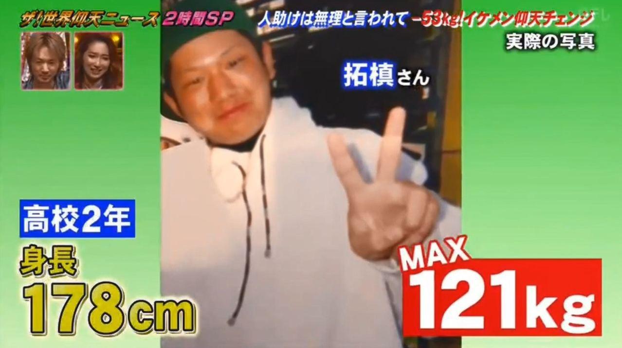 小西拓槙高中2年級已重達121kg,即266磅。圖翻攝自日本綜藝節目「ザ!世界仰...