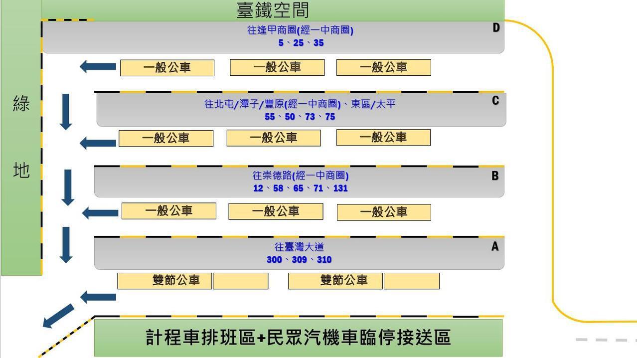 台中市交通局再規劃12條班次密集的公車路線,調整進入台中轉運中心,原先停靠C、D...