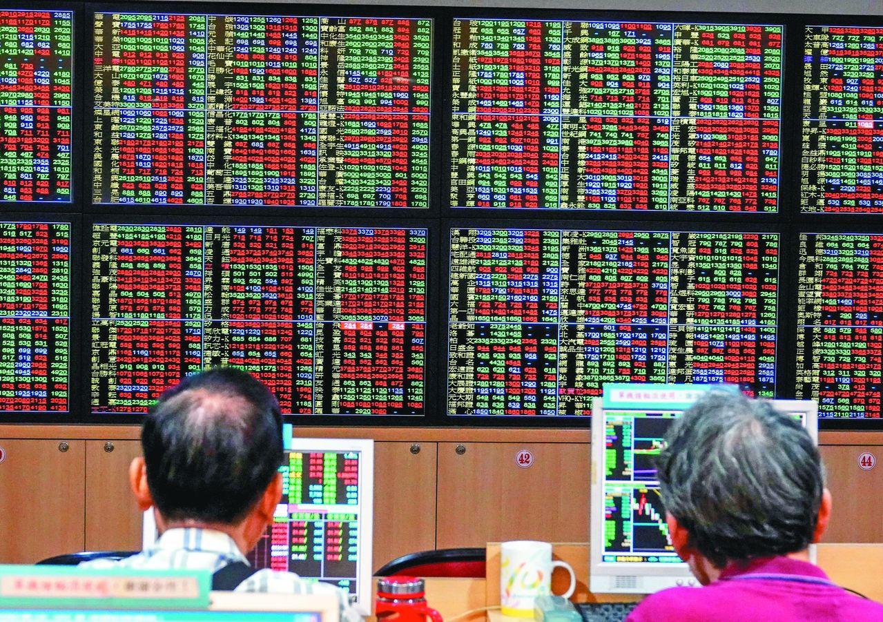 台股8日因MSCI明晟半年度調整「雙降一不變」,以及外資買超縮至本波連20買來最...