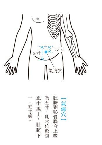 《針灸資生經》就提到:「氣海者,蓋人之元氣所生也。」此穴乃培補元氣很重要的穴位,...