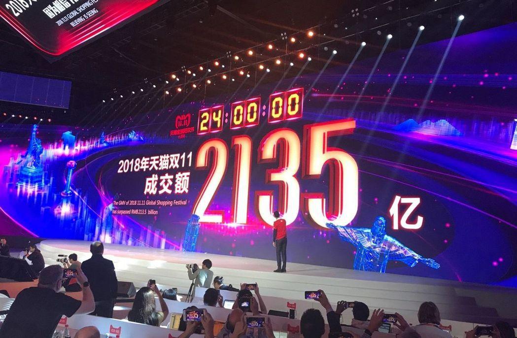 去年阿里巴巴「雙11」購物節,商品交易總額(GMV)首2分鐘已突破100億元人民...
