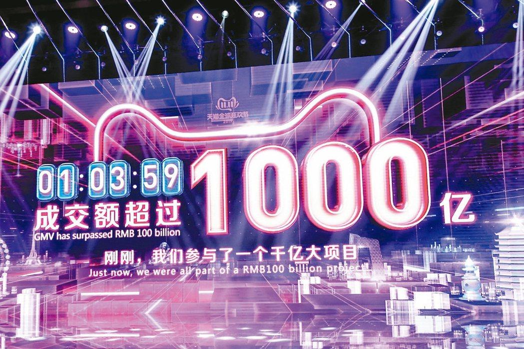 天貓雙11開賣後1小時3分59秒,成交金額就突破千億人民幣。 歐新社
