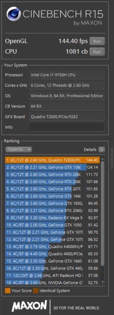 ProArt StudioBook Pro 17在OpenGL方面,拿下誇張的1...