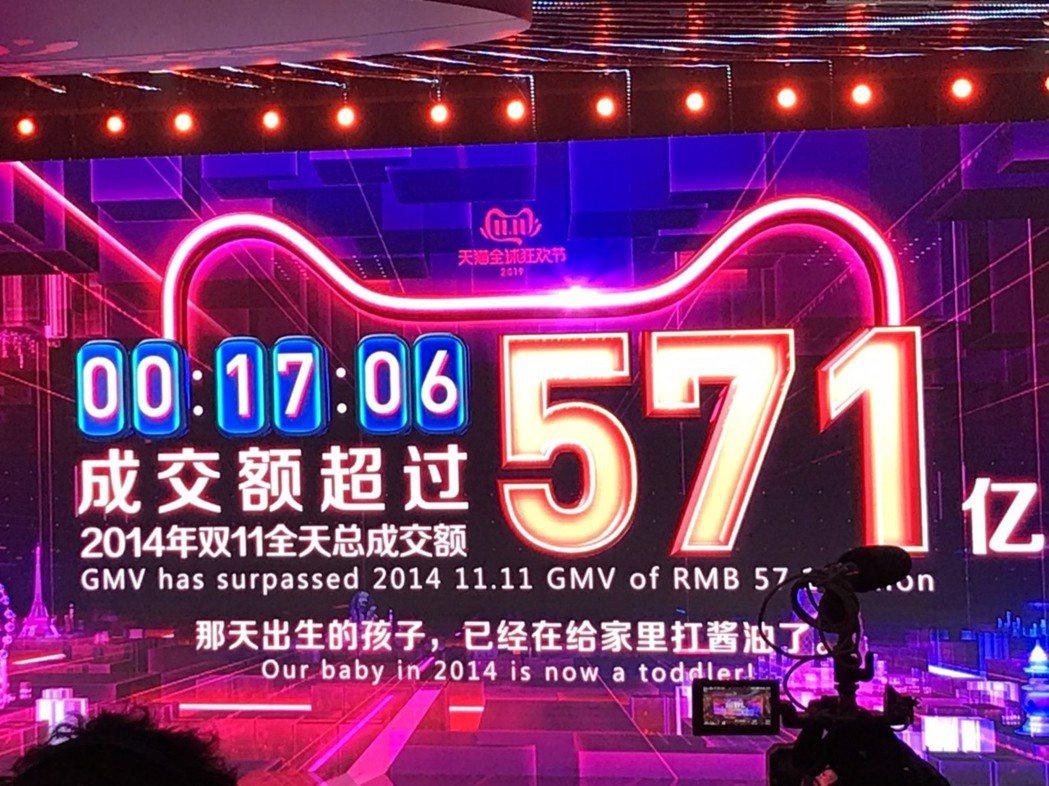 天貓雙11全球狂歡節開跑,開賣17分6秒成交額超越2014年全年成績。記者蔡銘仁...