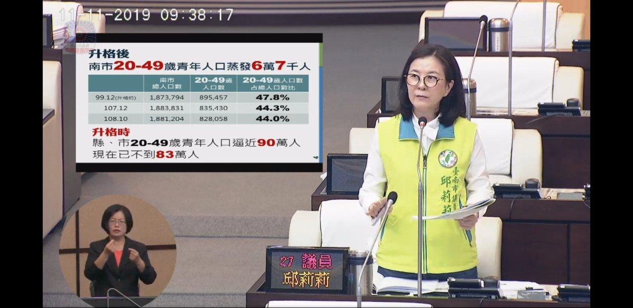 台南市議員邱莉莉上午在市政總質詢中要求市府重視台南進入人口成長黑暗期。記者修瑞瑩...