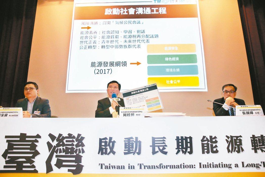 台大風險中心能源轉型報告,呼籲總統參選人能正視全球低碳、去碳經濟轉型下,台灣未來...
