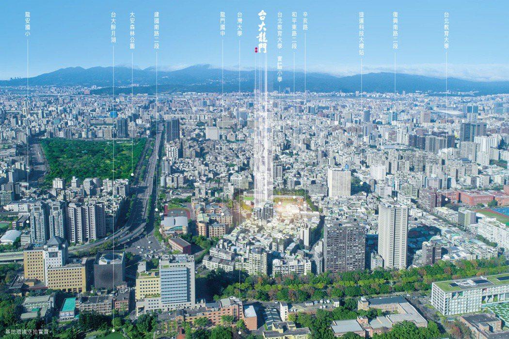 大安森林公園+台大校園,正大安核心 圖/台大龍門 提供