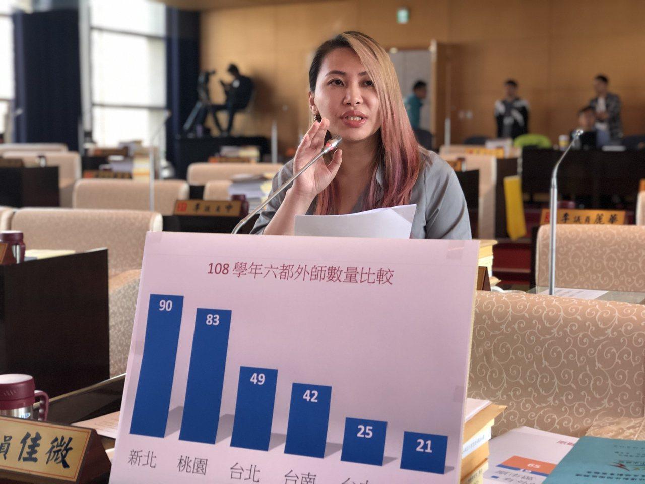 台中市議員賴佳微要求教育局重視雙語教育,增加外師數。記者陳秋雲/攝影