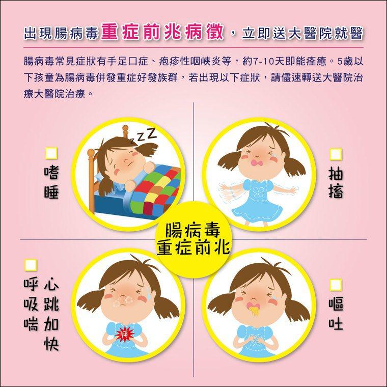 高雄市新增一例9個月大男嬰感染腸病毒71型重症個案,衛生局提醒家中幼兒若出現嗜睡...