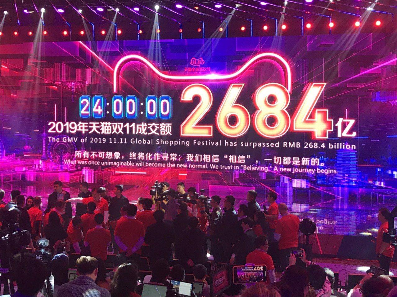 今年度的阿里巴巴集團「雙11」購物節,成交總額達到人民幣2684億元(約新台幣1...