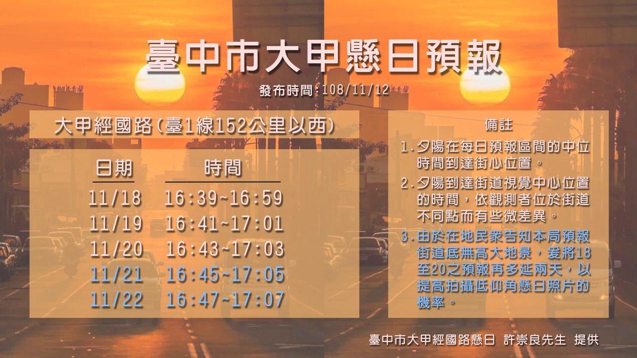 圖/中央氣象局臉書粉專