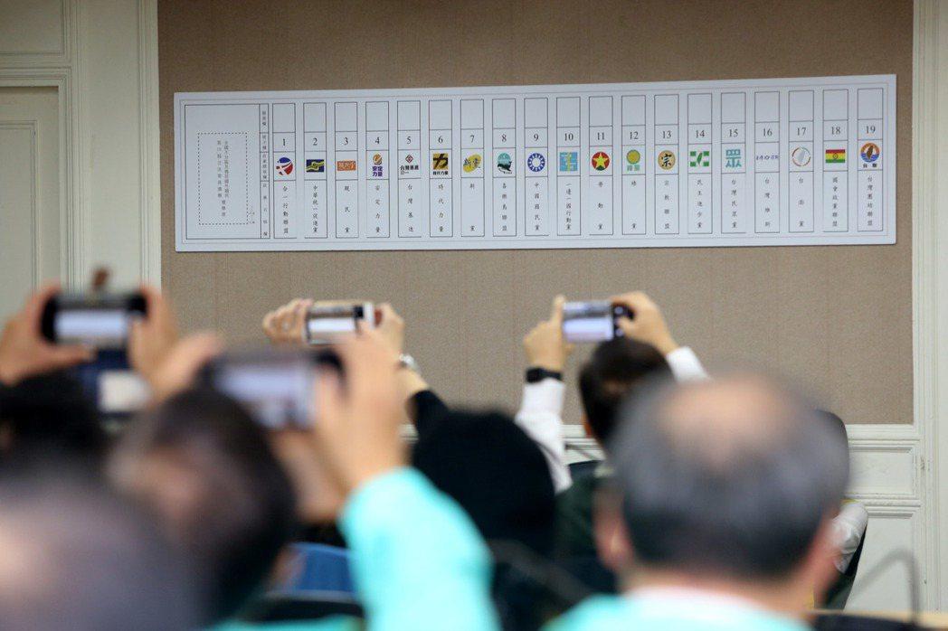 中選會上午進行政黨號次抽籤,抽籤結束後中選會公布結果。記者邱德祥/攝影 邱德祥